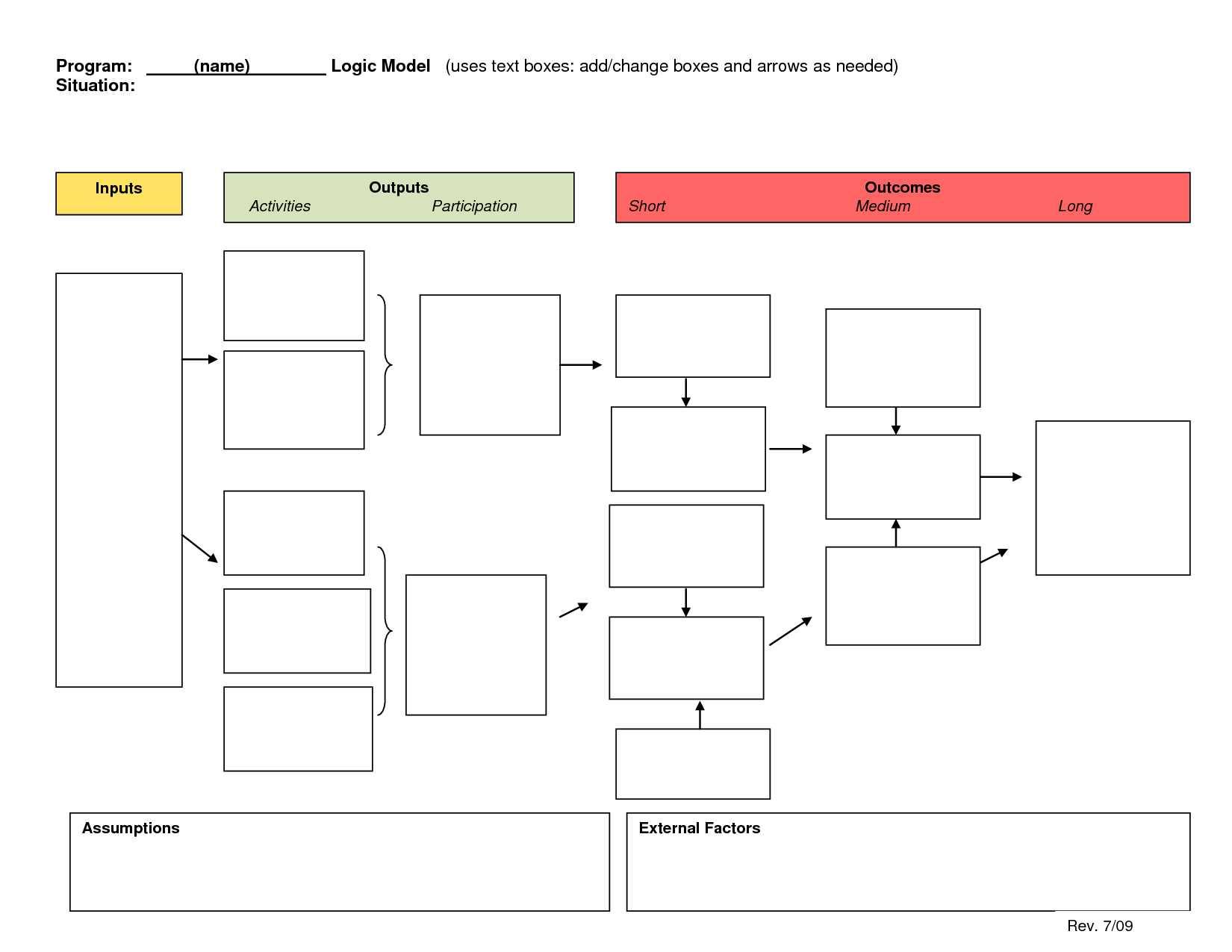 006 Logic Model Template Ideas Striking Powerpoint Blank For Logic Model Template Word