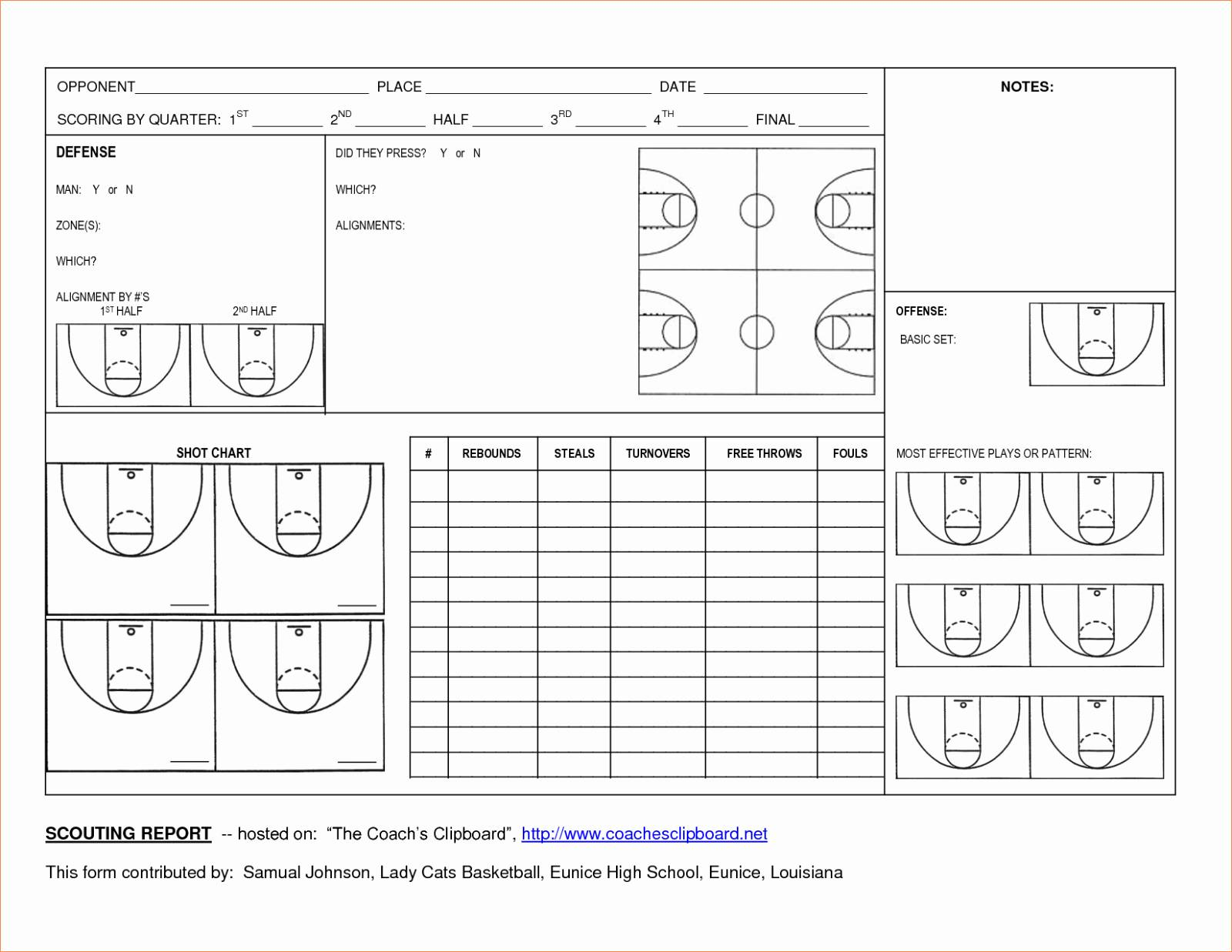 007 Basketball Practice Plans Template Ideas Plan Score Intended For Blank Hockey Practice Plan Template
