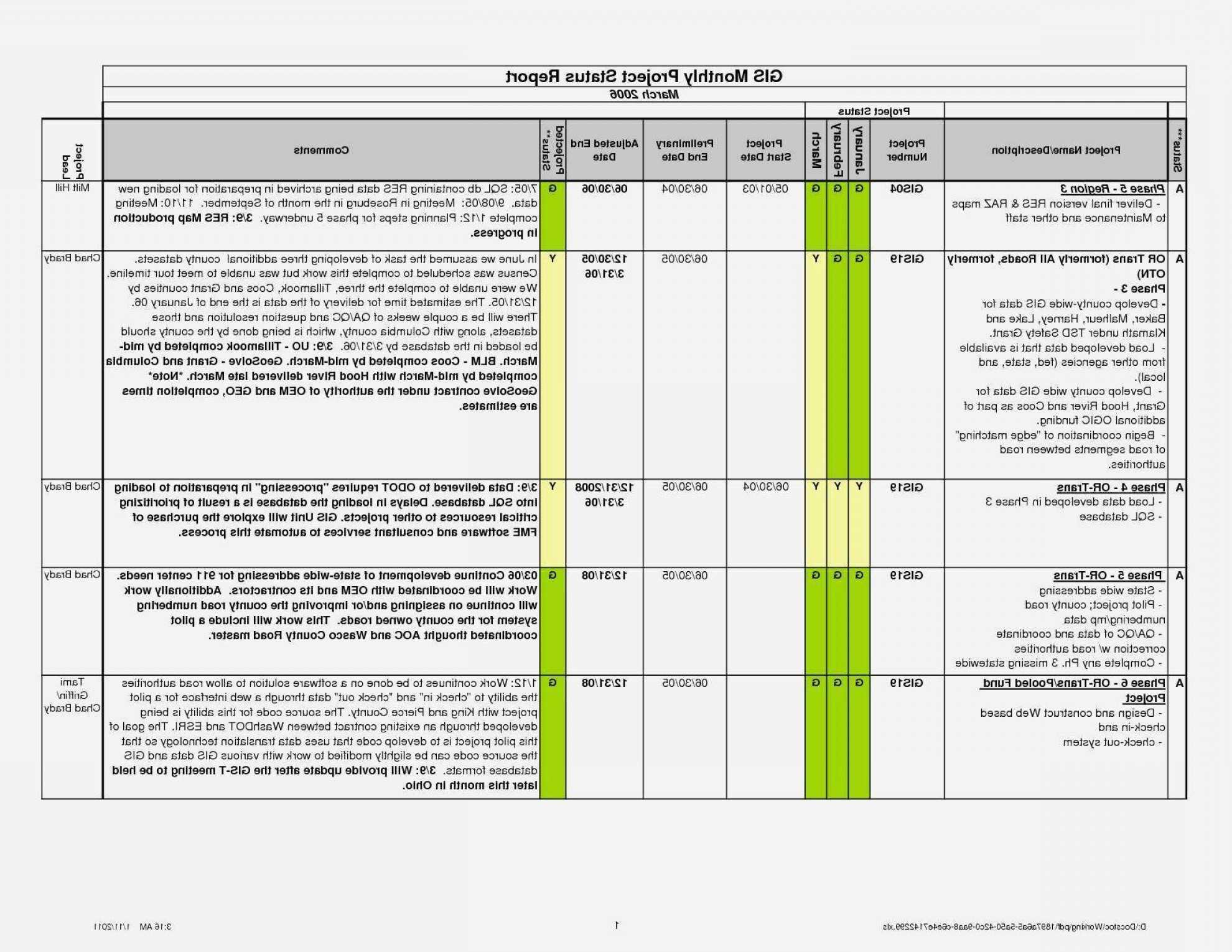 009 Project Management Report Template Excel And Status Throughout Weekly Progress Report Template Project Management