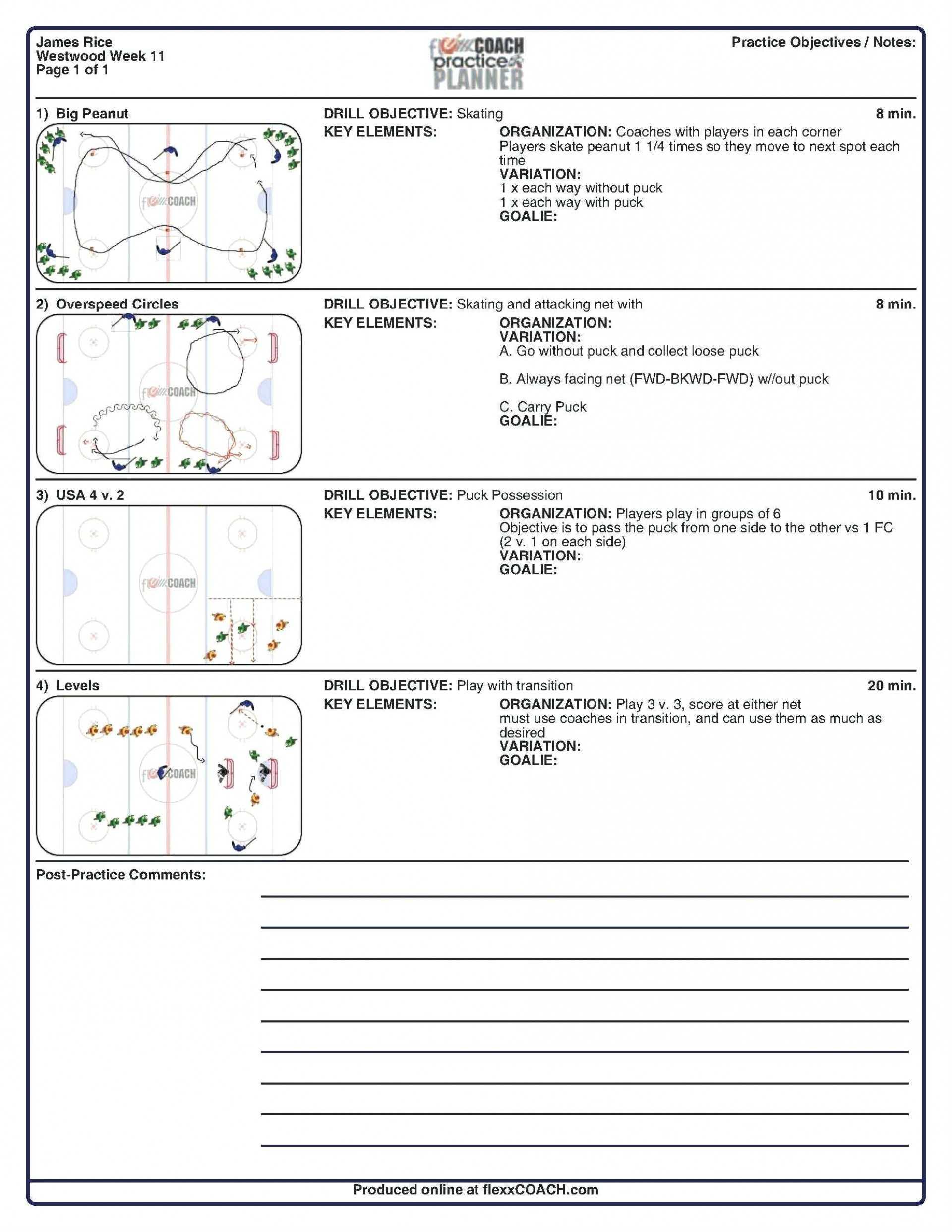 010 Basketball Practice Plan Template 4Amwotmo Ideas With Regard To Blank Hockey Practice Plan Template