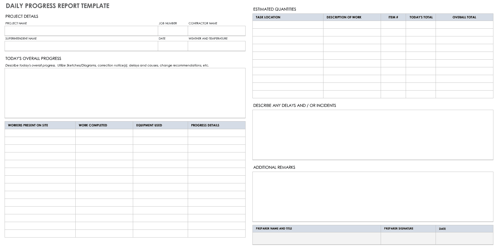 010 Template Ideas Ic Daily Project Progress Report Format Throughout It Progress Report Template