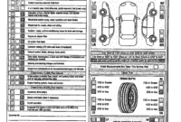 012 Driver Vehicle Inspection Report Template Free Annual pertaining to Vehicle Inspection Report Template