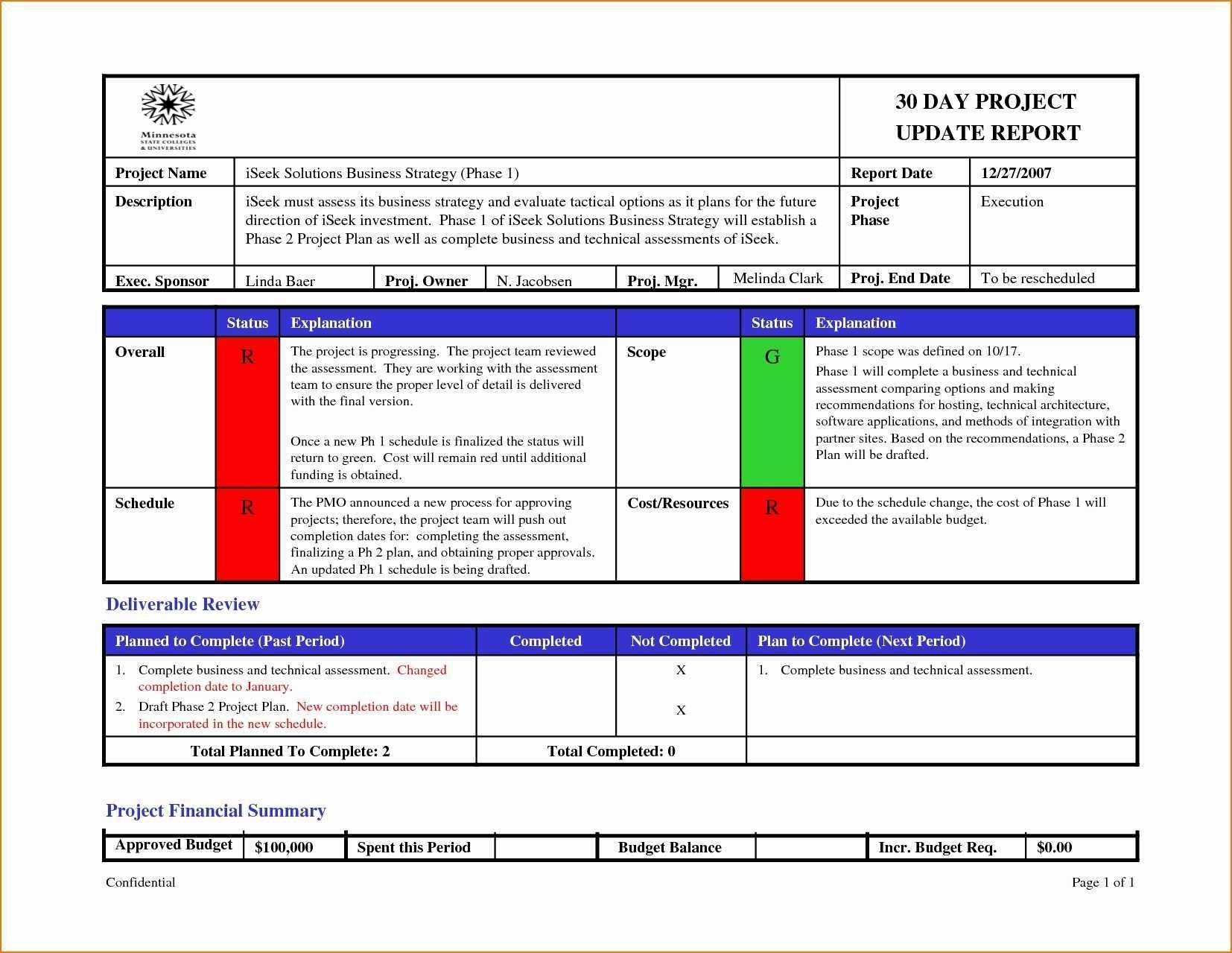 013 Weekly Status Report Template Excel Astounding Ideas With Project Weekly Status Report Template Ppt