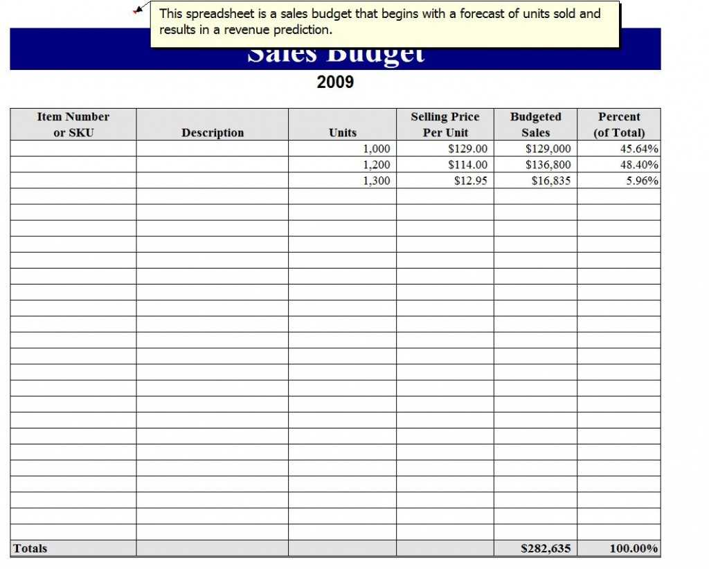 018 Sales Goals Template 1024X822 Excel Lead Tracker With Sales Lead Report Template