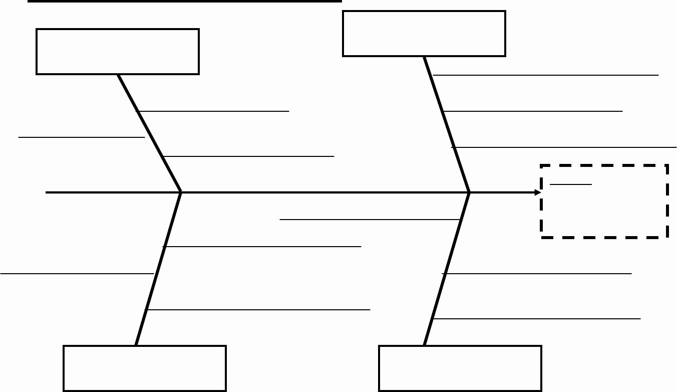 021 Template Ideas Blank Fishbone Diagram Lovely In Word And For Blank Fishbone Diagram Template Word