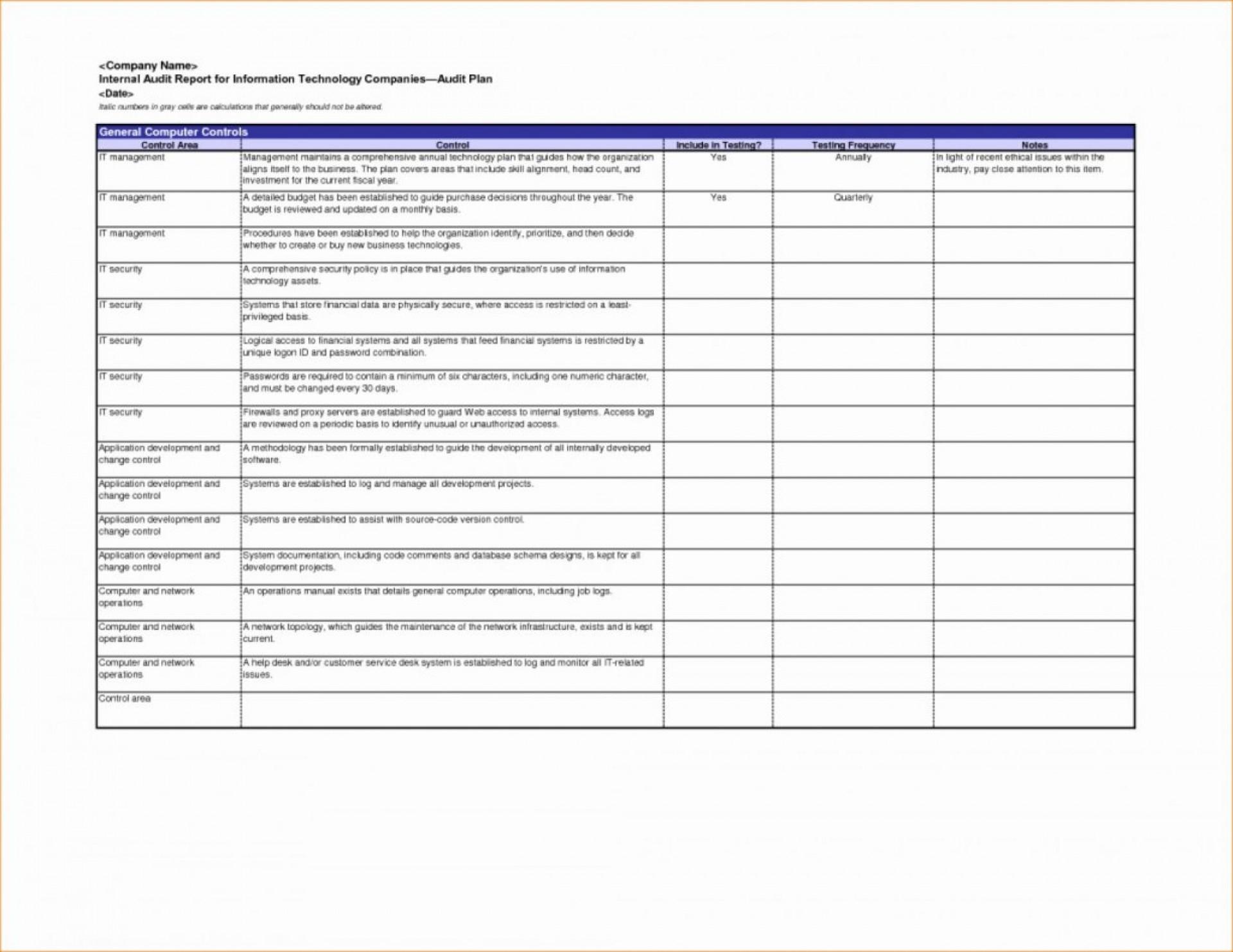 021 Template Internal Audit Report Ideas Reports Unique Regarding Information System Audit Report Template