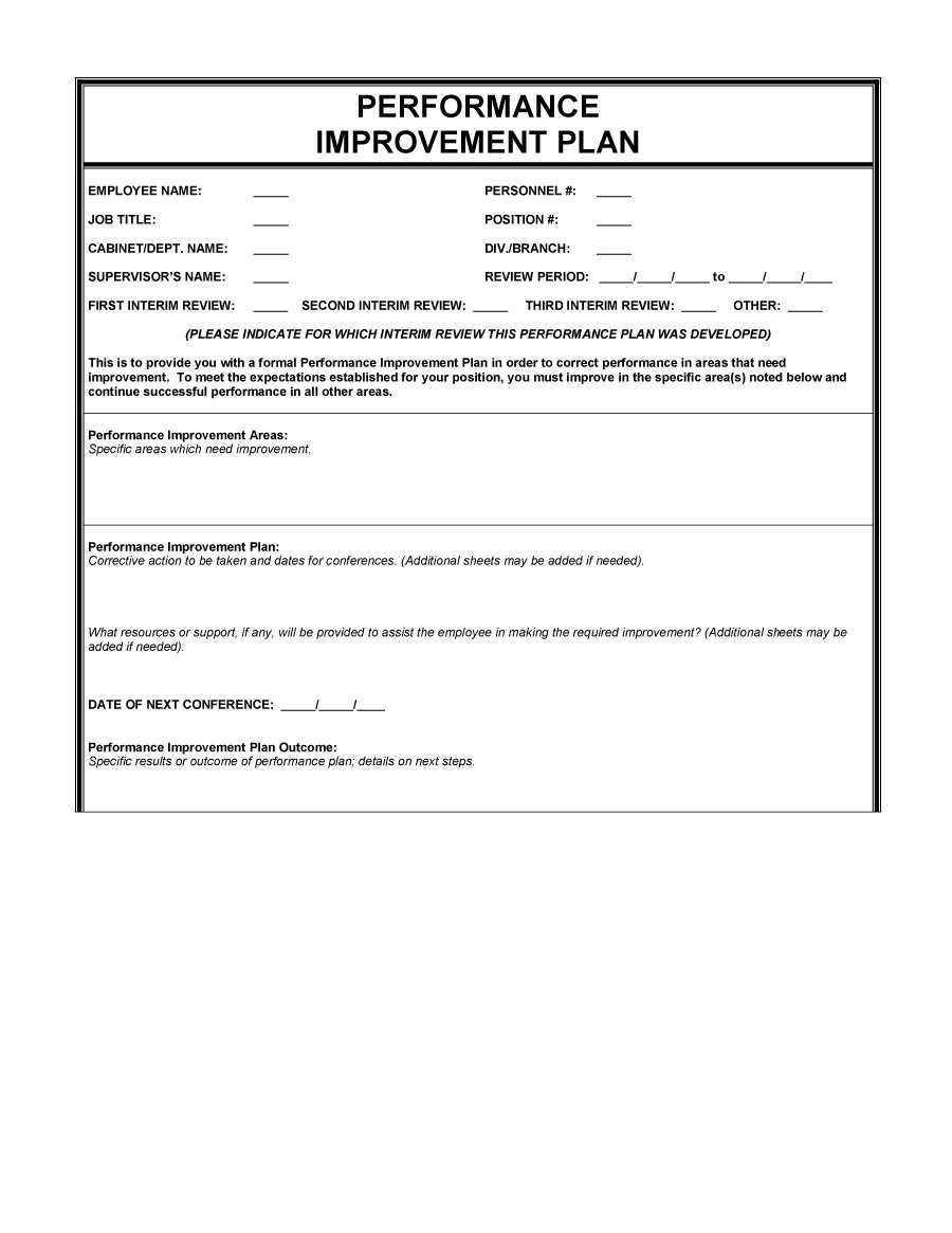026 Employee Corrective Action Plan Template Word Ideas In Performance Improvement Plan Template Word