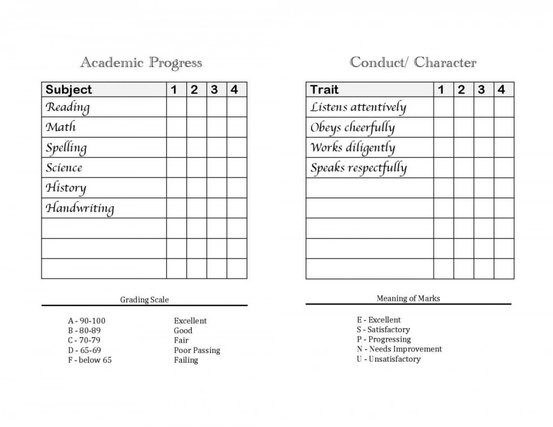 036 Free Download Report Card Template For Homeschoolers Throughout Character Report Card Template