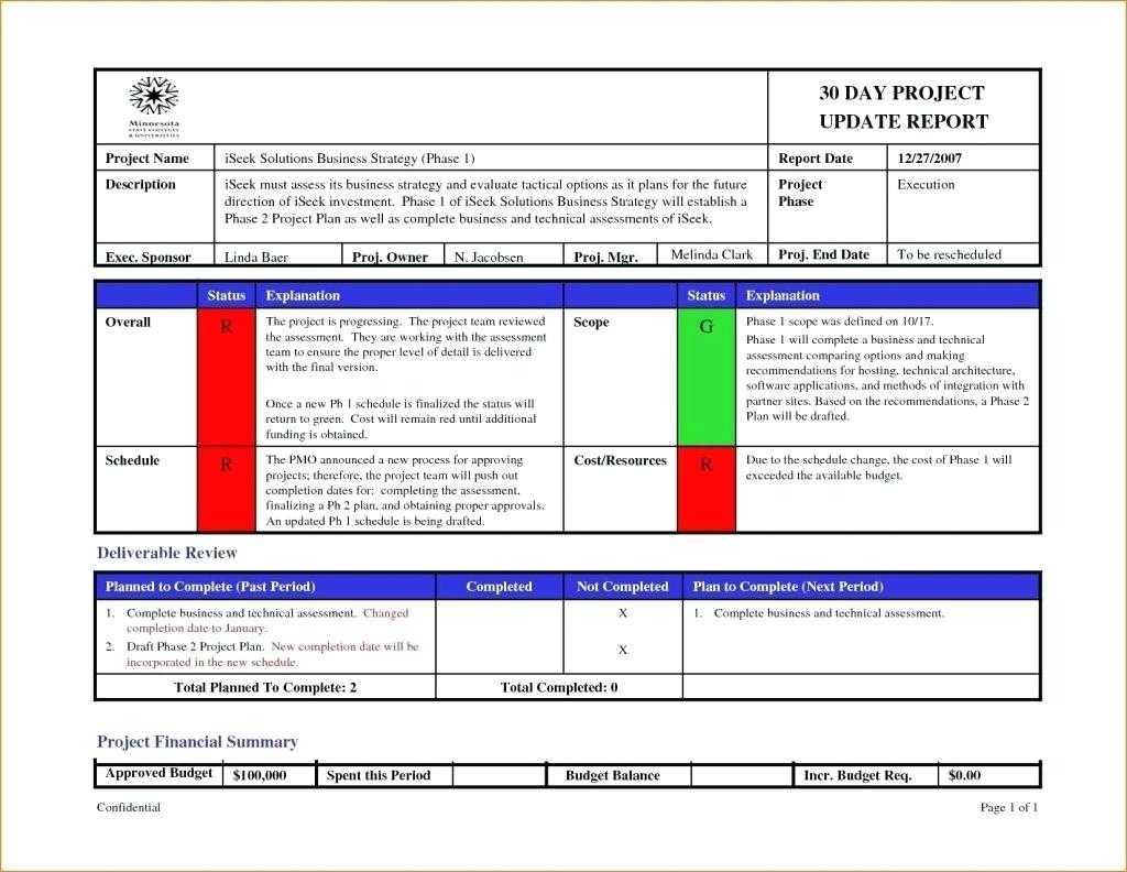 036 Status Report Template Excel Ideas Project Management With Regard To Project Manager Status Report Template
