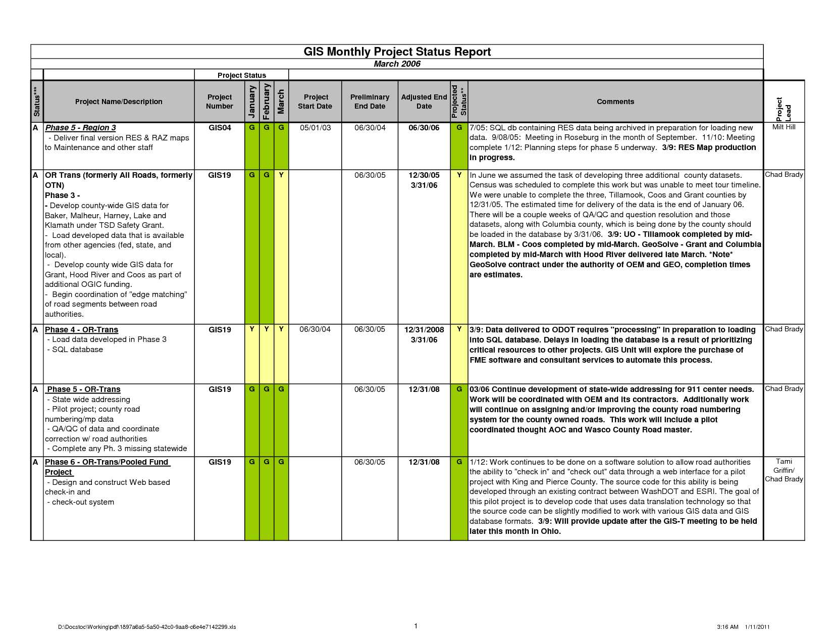 044 20Project Status Report Template Excel Free20Ad Format Regarding Daily Status Report Template Software Development