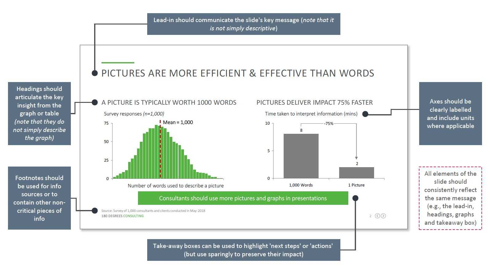 180Degrees Powerpoint Template – 180 Degrees Consulting Inside Mckinsey Consulting Report Template