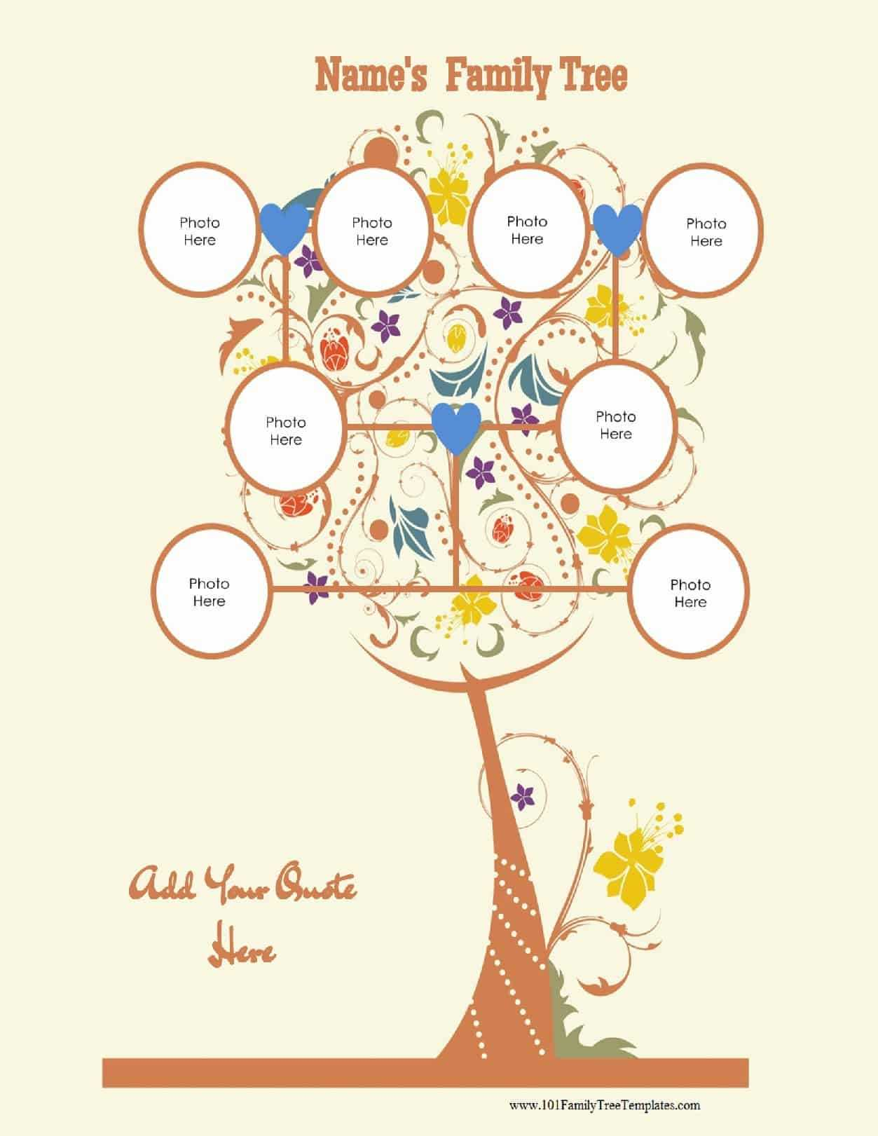 3 Generation Family Tree Generator   All Templates Are Free Pertaining To Blank Family Tree Template 3 Generations