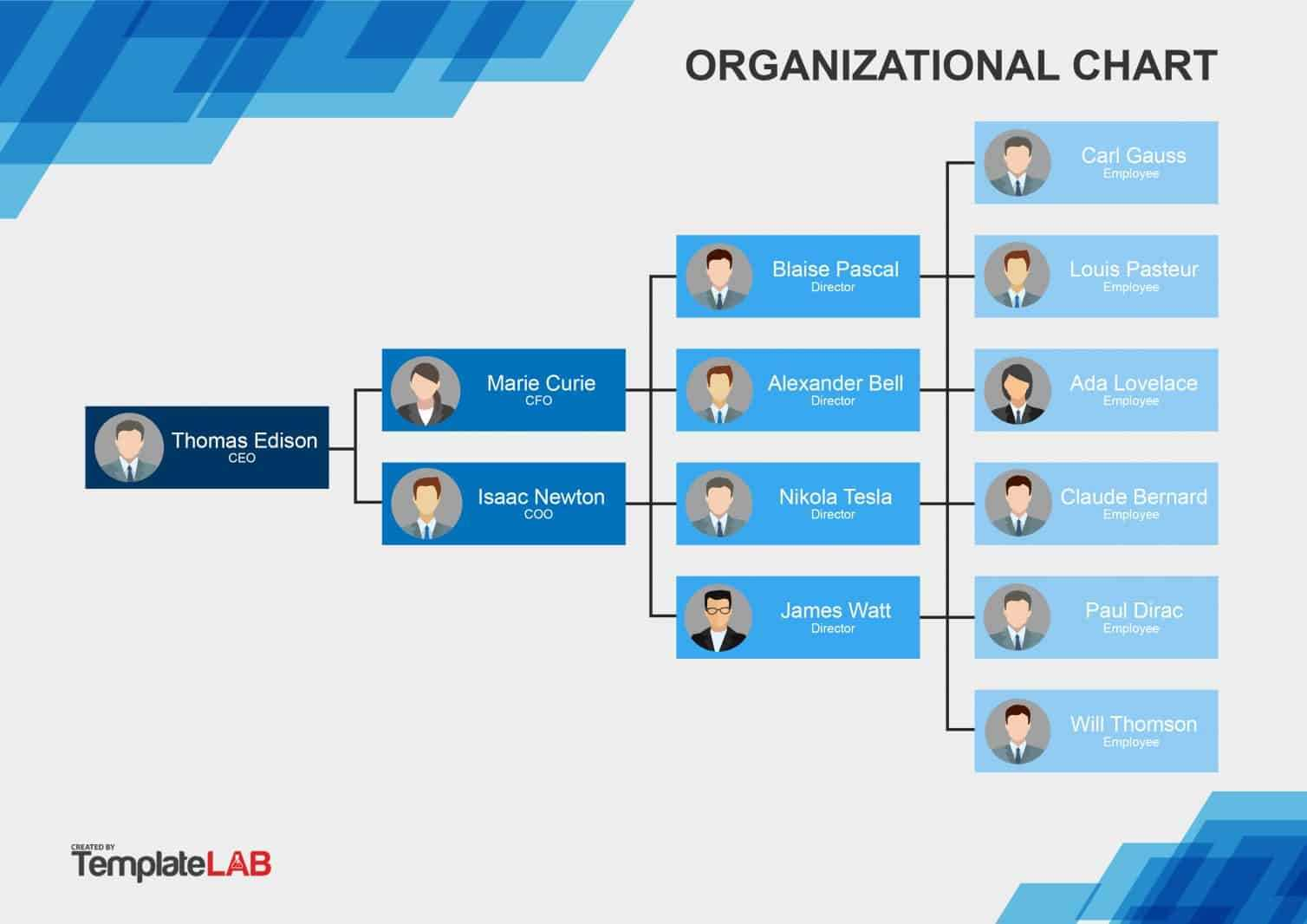 40 Organizational Chart Templates (Word, Excel, Powerpoint) Throughout Word Org Chart Template