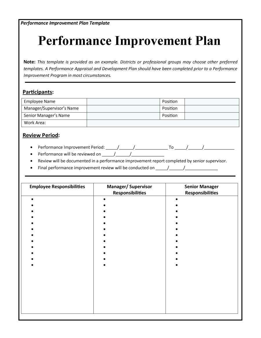 43 Free Performance Improvement Plan Templates & Examples Pertaining To Performance Improvement Plan Template Word