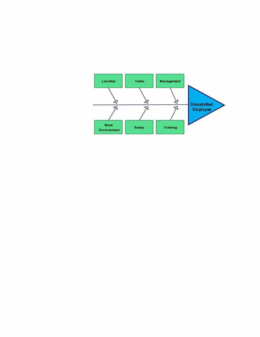 43 Great Fishbone Diagram Templates & Examples [Word, Excel] Intended For Blank Fishbone Diagram Template Word
