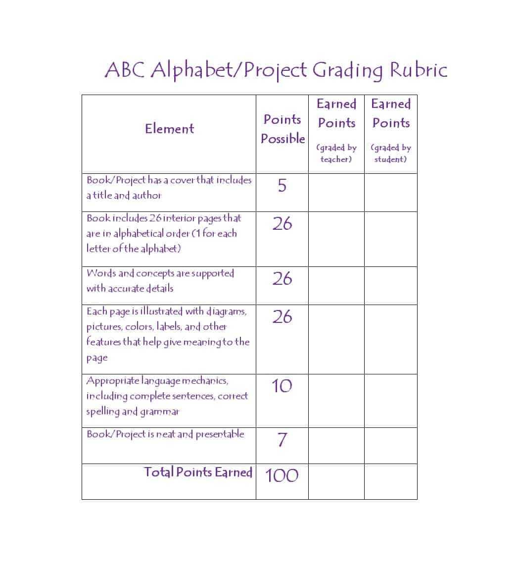 46 Editable Rubric Templates (Word Format) ᐅ Template Lab For Blank Rubric Template