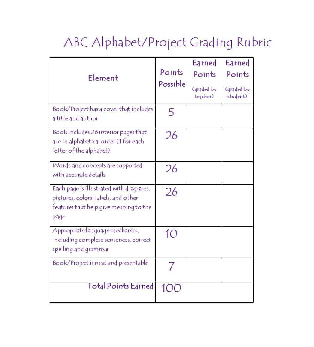 46 Editable Rubric Templates (Word Format) ᐅ Template Lab With Grading Rubric Template Word