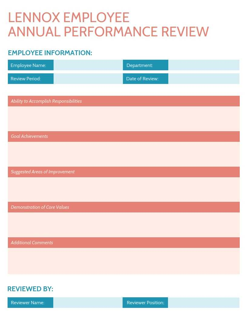 55+ Customizable Annual Report Design Templates, Examples & Tips In Annual Review Report Template