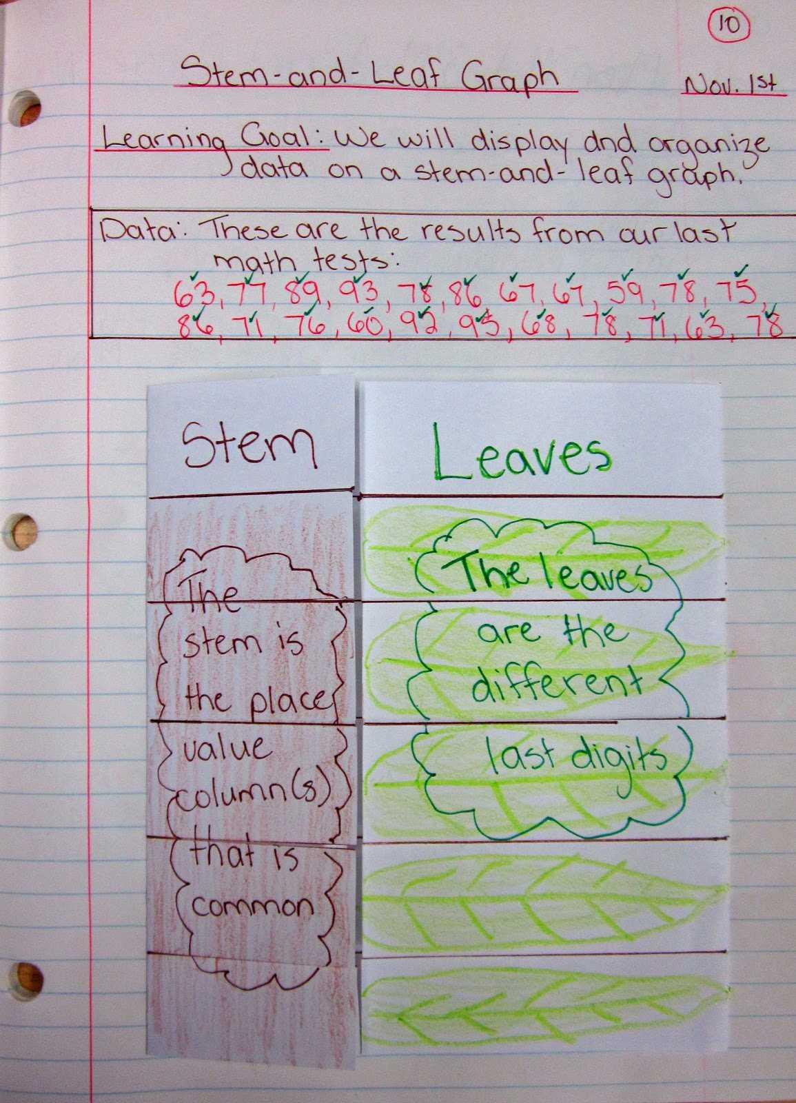 6 Info Stem And Leaf Plot Latex 2019 Regarding Blank Stem And Leaf Plot Template