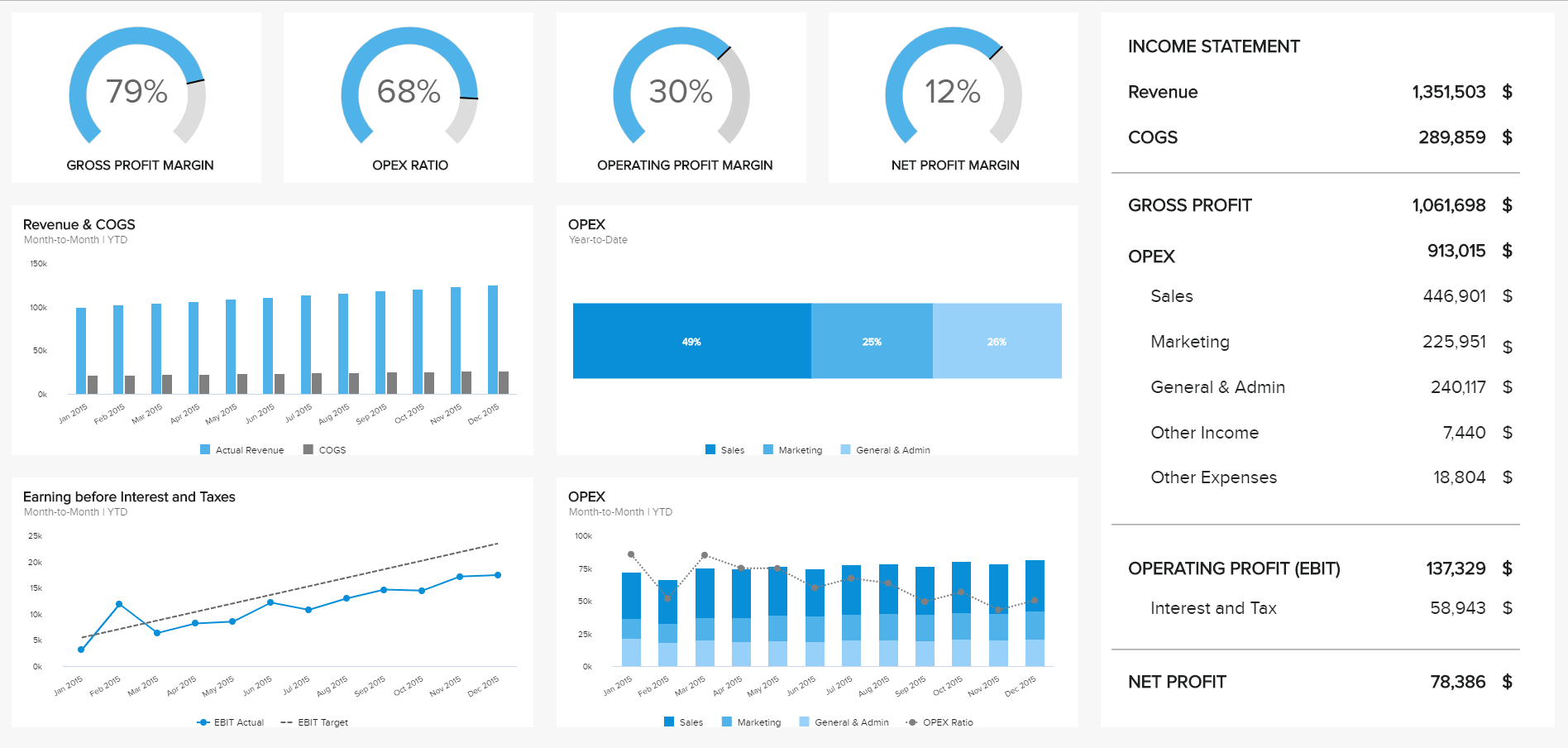 8 Financial Report Examples For Daily, Weekly, And Monthly In Market Intelligence Report Template