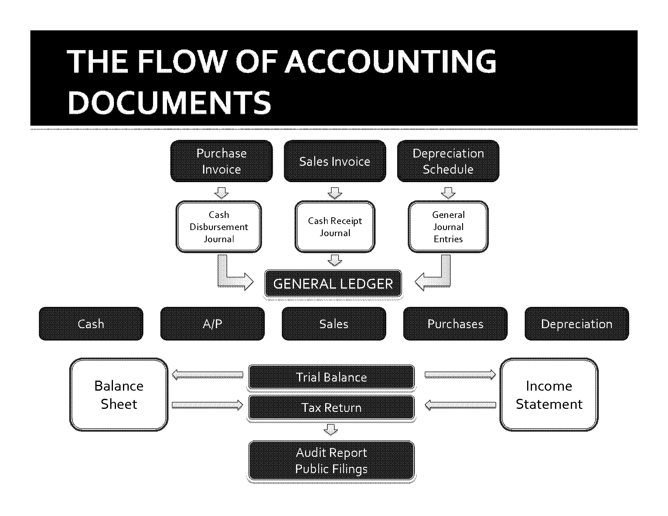 Accounting For Attorneys | Forensic Accounting For Attorneys Regarding Forensic Accounting Report Template
