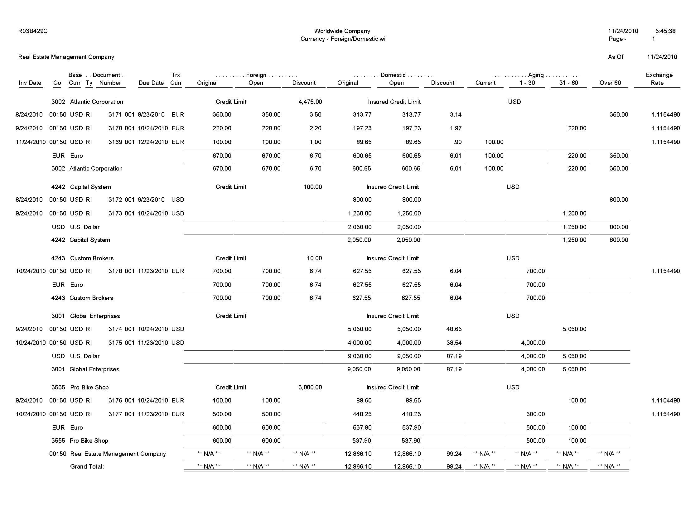 Accounts Receivable Aging Report Template   Apcc2017 Within Ar Report Template