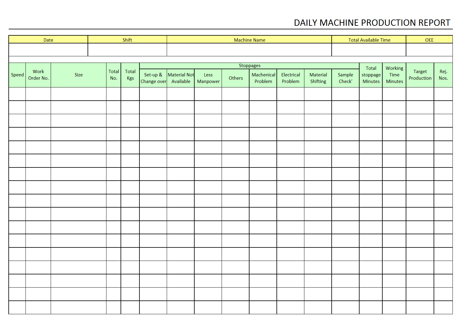 Daily Machine Production Report - Within Machine Breakdown Report Template