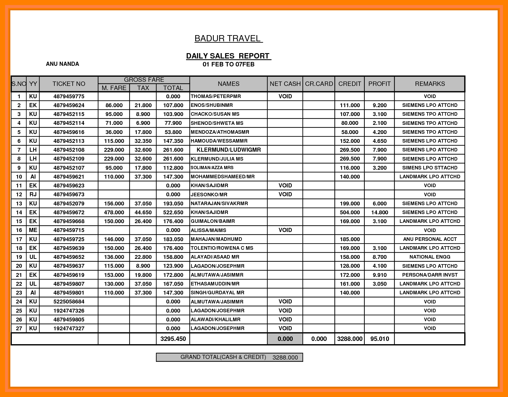 Daily Sales Report Template Examples Format In Excel Sheet In Free Daily Sales Report Excel Template