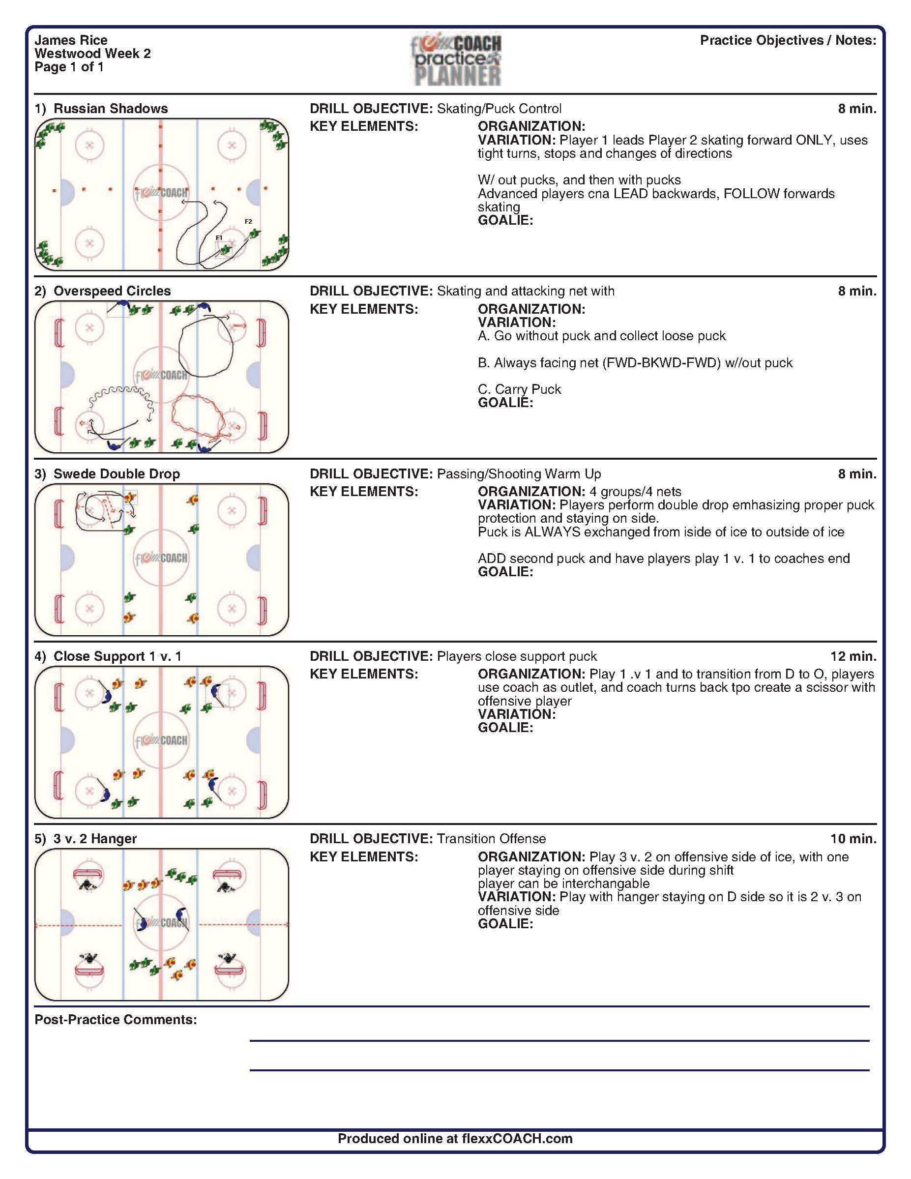 Drill Exchange For Blank Hockey Practice Plan Template