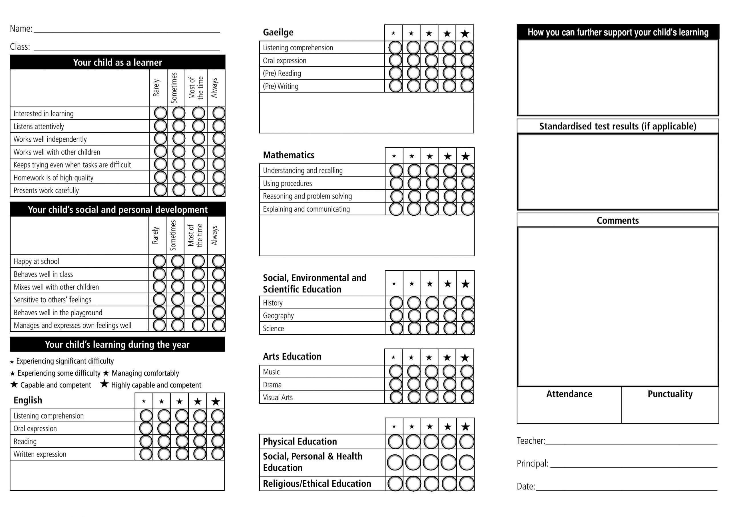 Fake College Report Card Template How To Make With Scanner Throughout College Report Card Template
