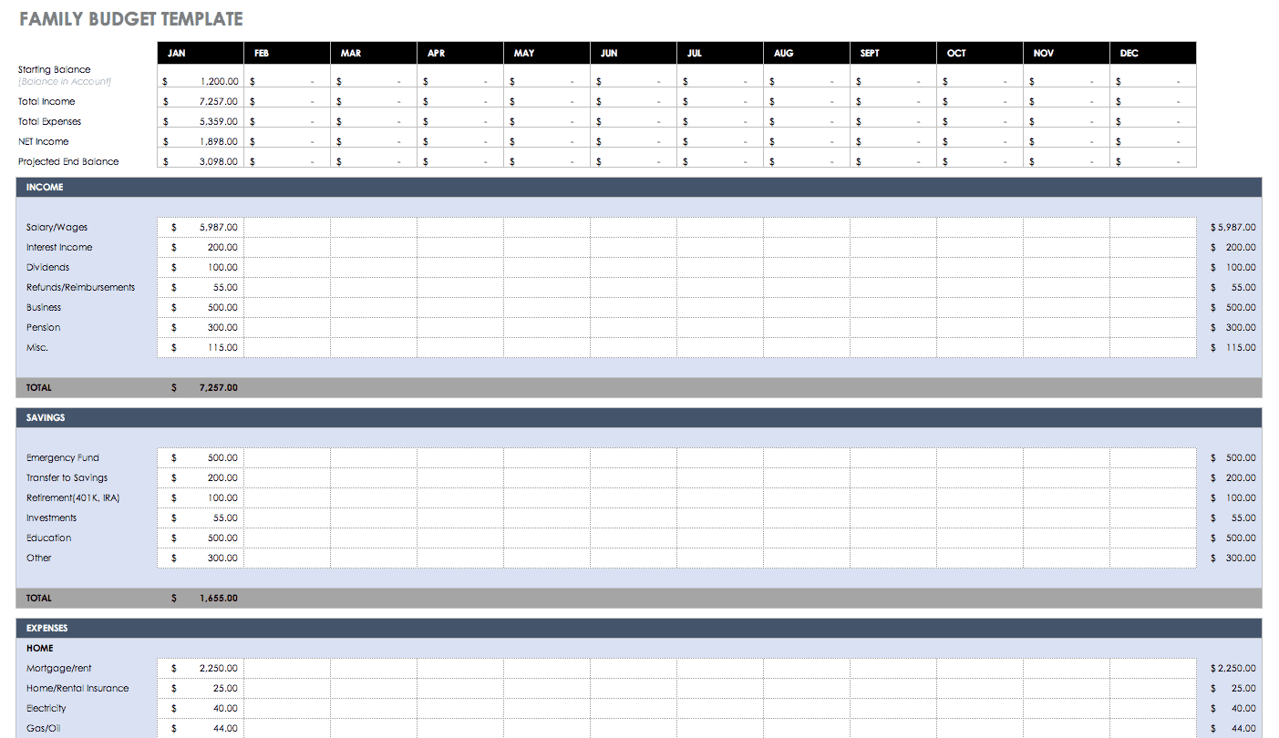 Free Budget Templates In Excel   Smartsheet With Regard To Annual Budget Report Template