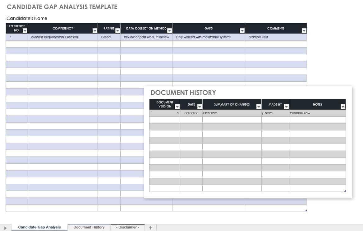 Free Gap Analysis Process And Templates | Smartsheet For Gap Analysis Report Template Free