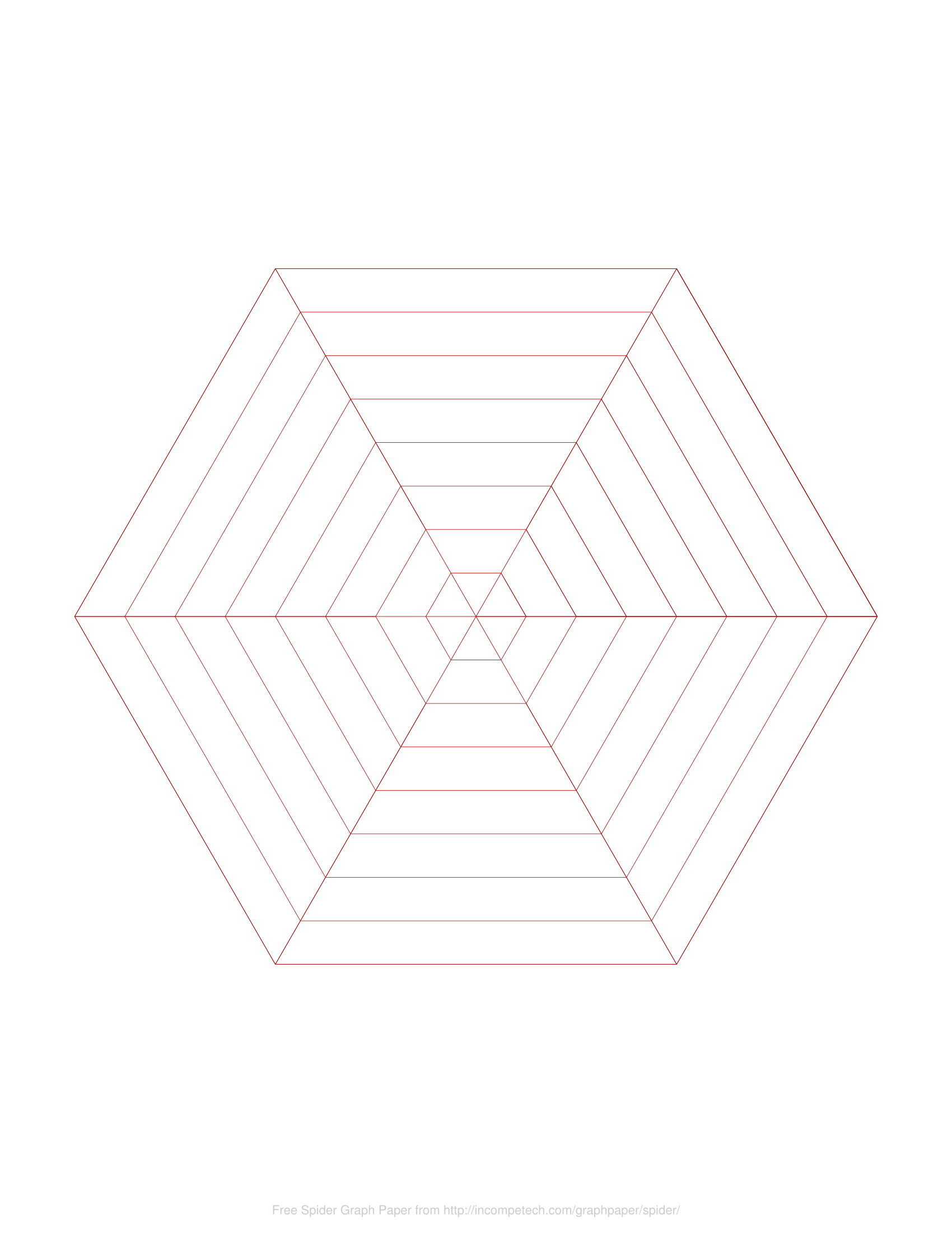 Free Online Graph Paper / Spider Within Blank Radar Chart Template