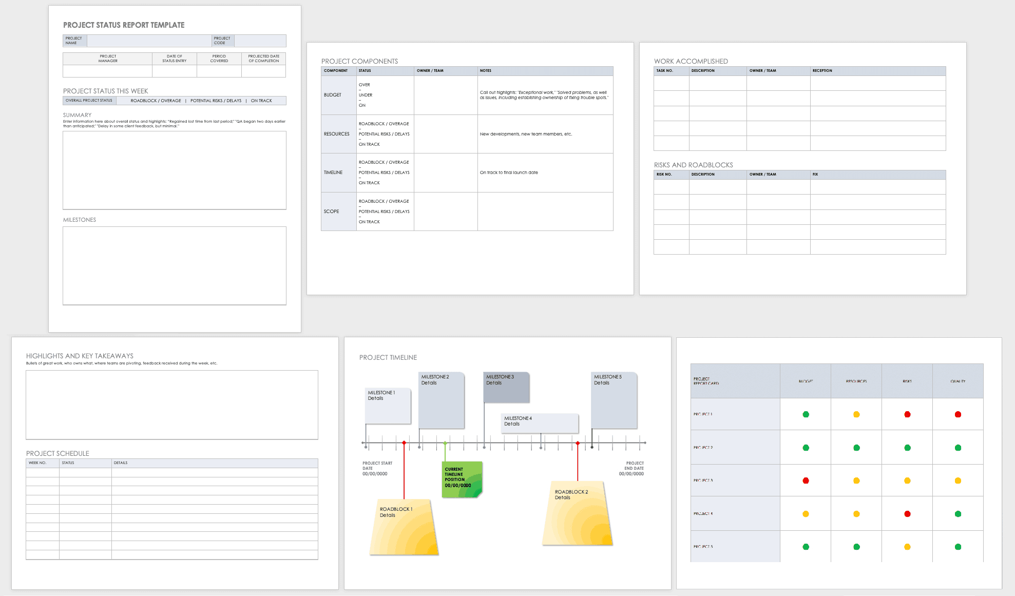 Free Project Report Templates | Smartsheet Throughout Report Content Page Template