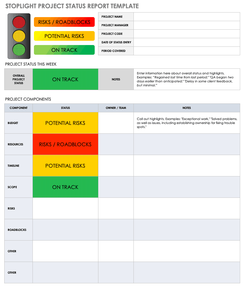 Free Project Report Templates | Smartsheet With Qa Weekly Status Report Template