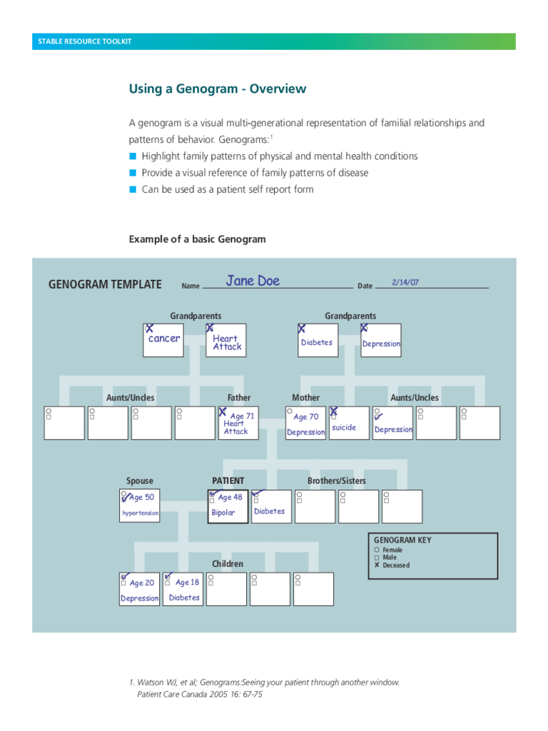 Genogram Template – 7 Free Templates In Pdf, Word, Excel Within Family Genogram Template Word