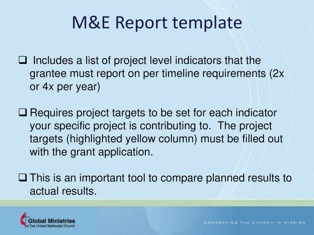 Grants – Workplan And Monitoring And Evaluation (M&e Intended For M&e Report Template
