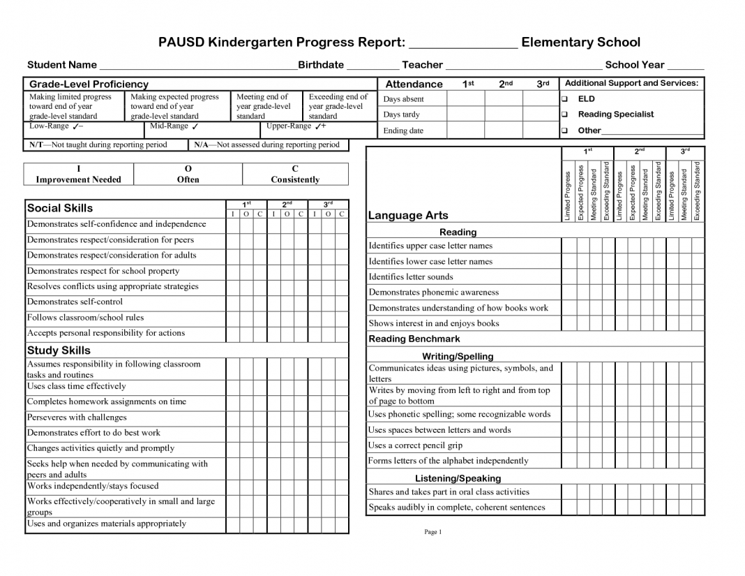 Great Hse Lessons Learned Template Learnt Report Homeschool Intended For Report Card Template Pdf