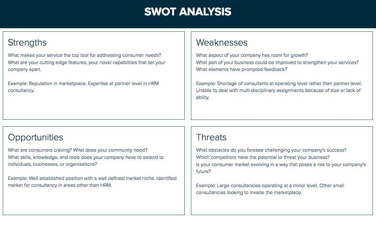How To Do A Swot Analysis : A Step By Step Guide | Xtensio Pertaining To Strategic Analysis Report Template