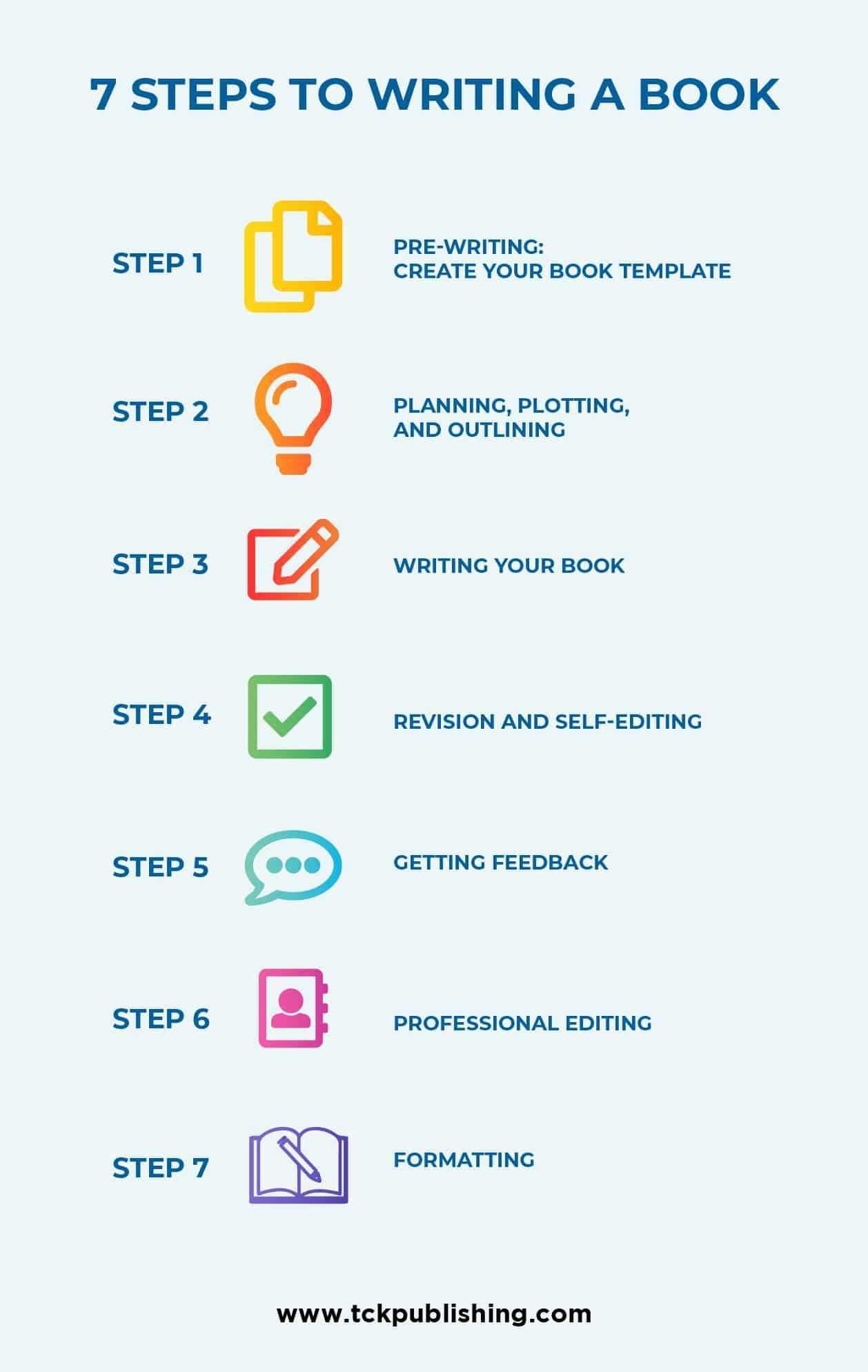 How To Write A Book: 7 Simple Steps To Writing A Book That's Pertaining To How To Create A Book Template In Word