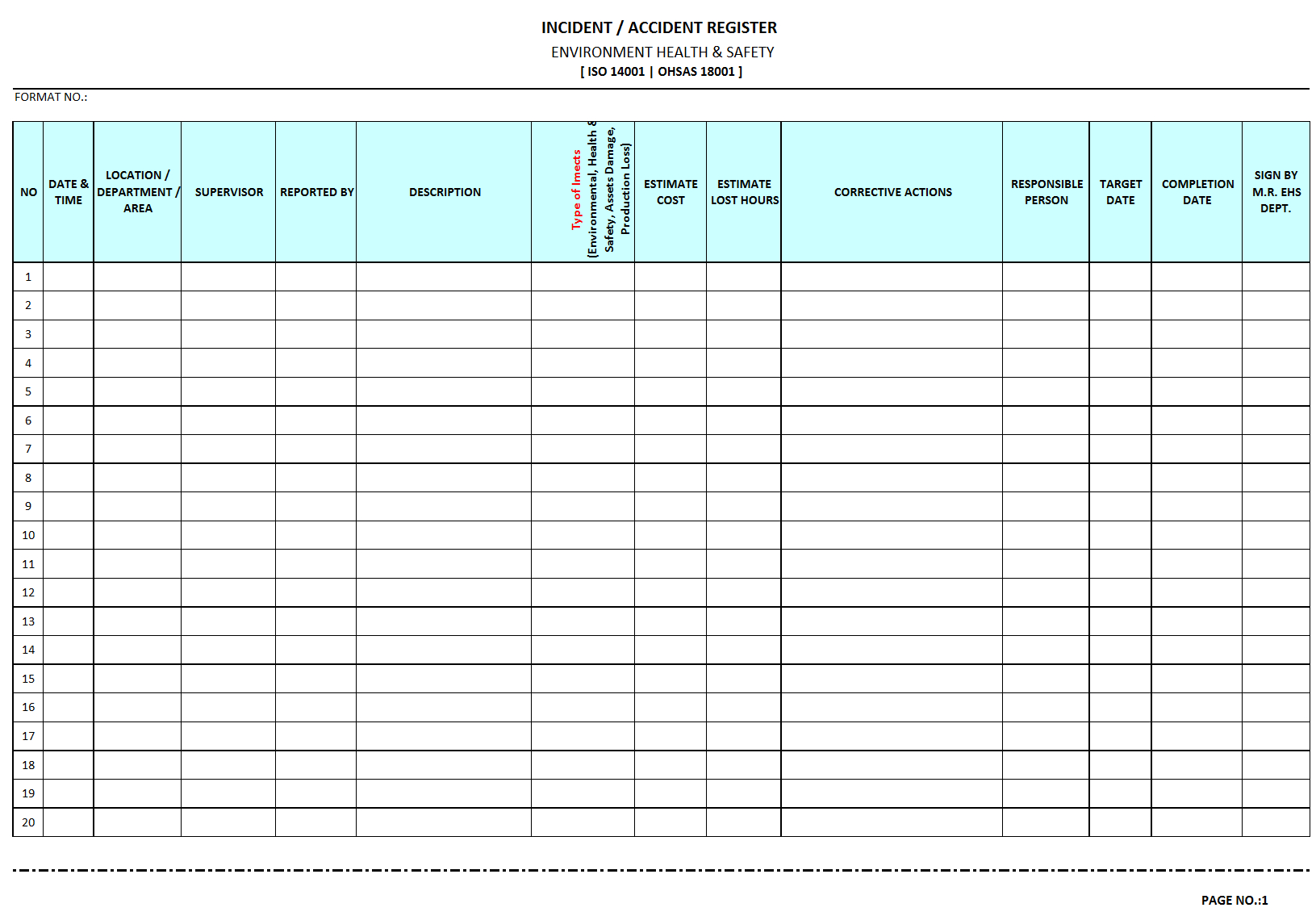 Incident / Accident Register - Within Incident Report Register Template