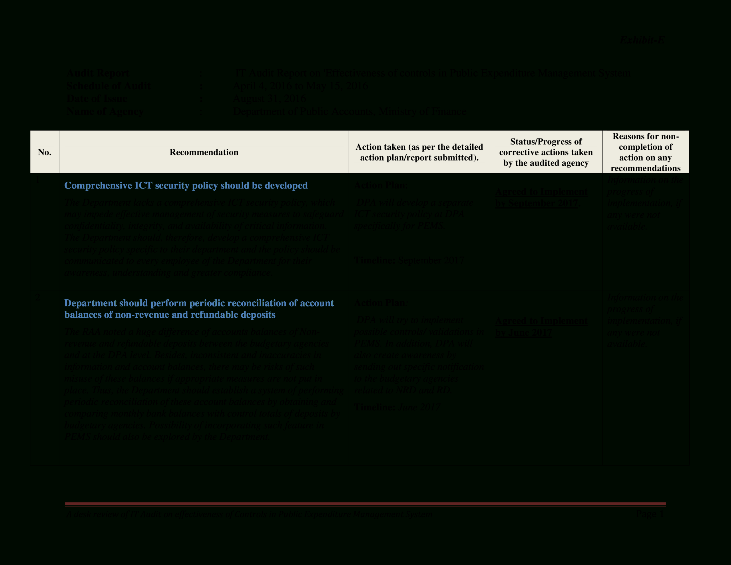 Information Technology (It) Audit Report | Templates At Regarding Information System Audit Report Template