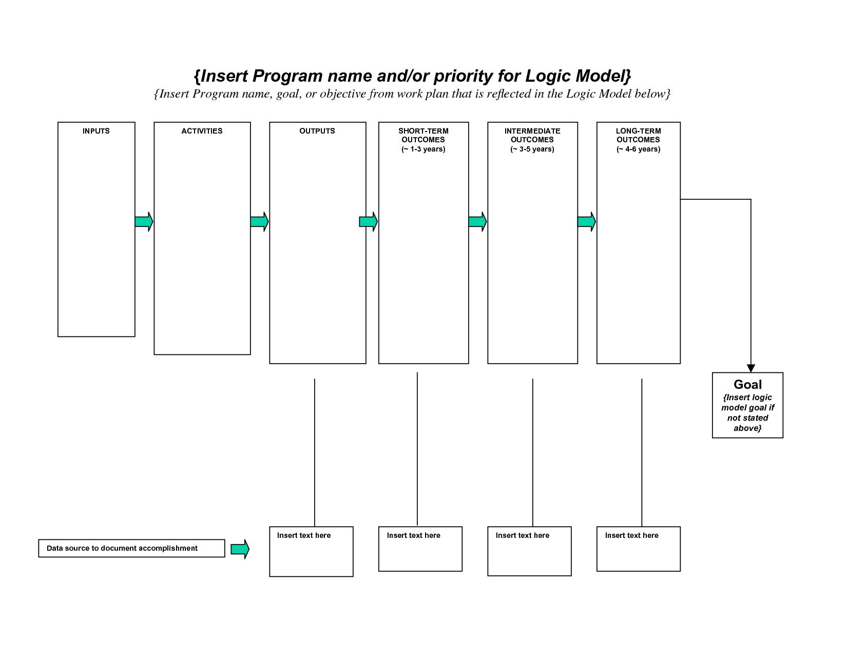 Logic Model Template Powerpoint. Best Template Ideaslogic Throughout Logic Model Template Word