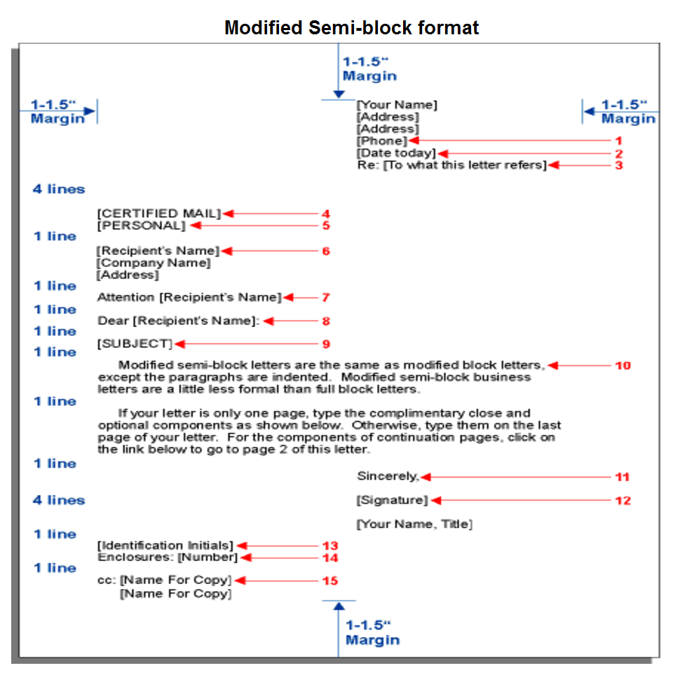 Modified Semi Block Format | Formal Letter Within Modified Block Letter Template Word