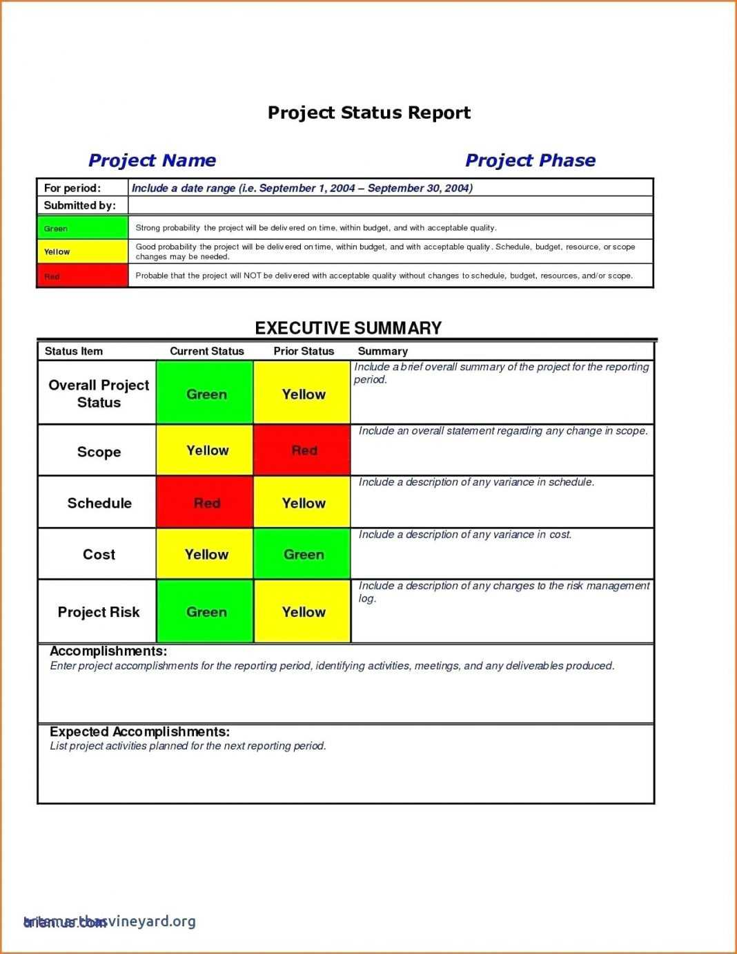 Monthly T Report Template Excel Risk Example Accounting Regarding Ohs Monthly Report Template