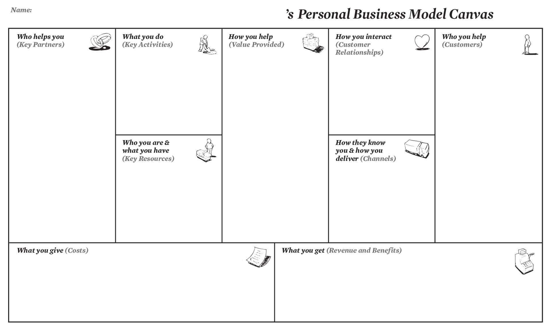 Personal Business Model Canvas   Creatlr Throughout Lean Canvas Word Template
