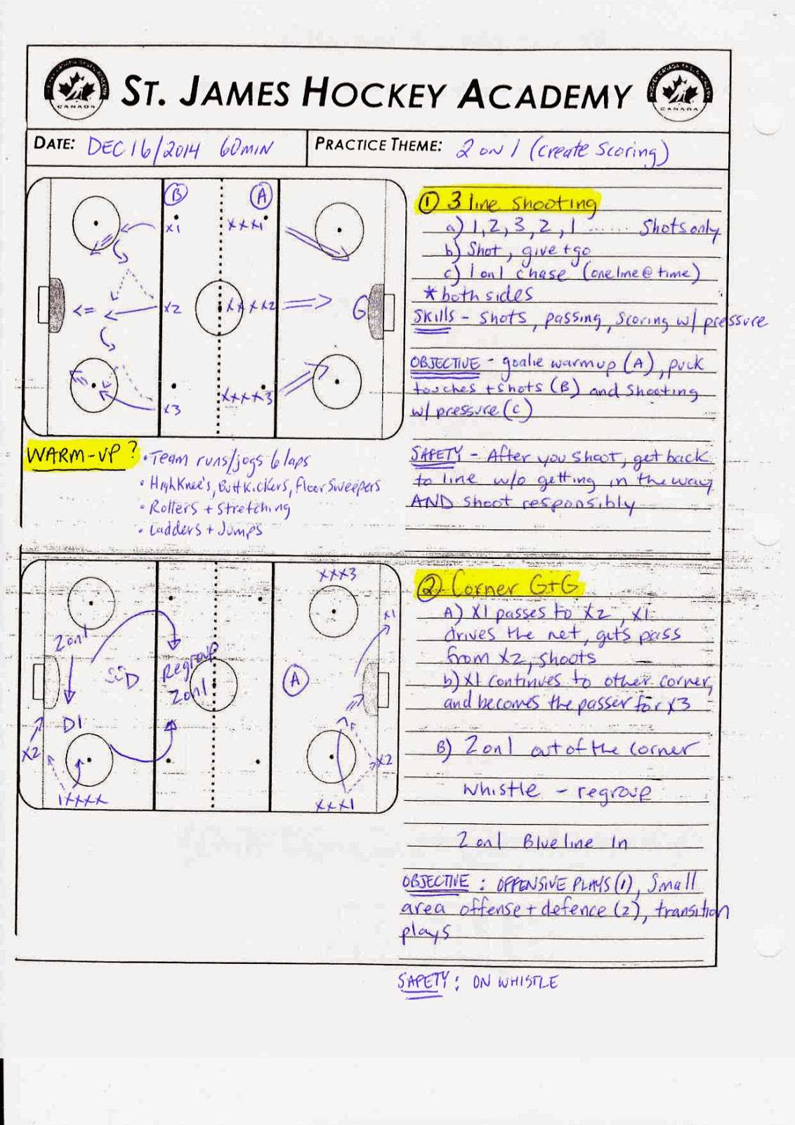Pin Blank Practice Hockey Drill Sheets On Pinterest 5 Steps With Blank Hockey Practice Plan Template