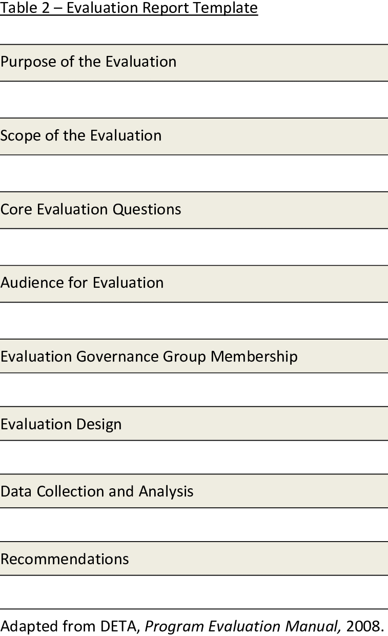 Presents A Template For The Evaluation Report. The Report Regarding Website Evaluation Report Template