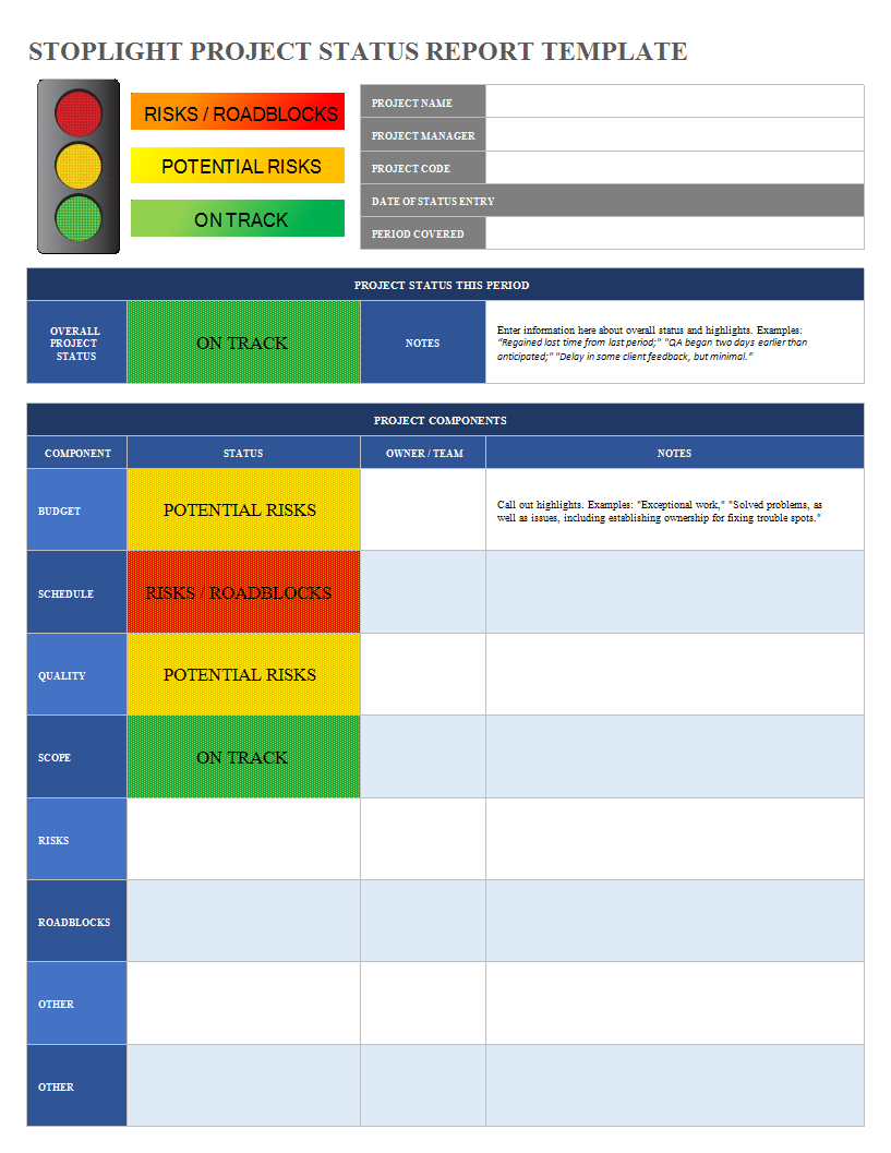 Project Status Report Excel Spreadsheet Sample | Templates At Throughout One Page Project Status Report Template