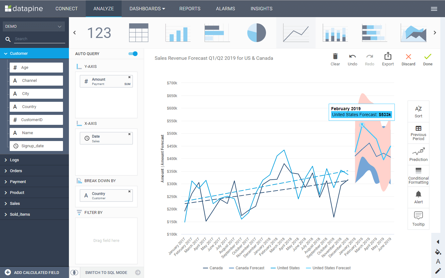 Sales Report Examples & Templates For Daily, Weekly, Monthly Intended For Trend Analysis Report Template